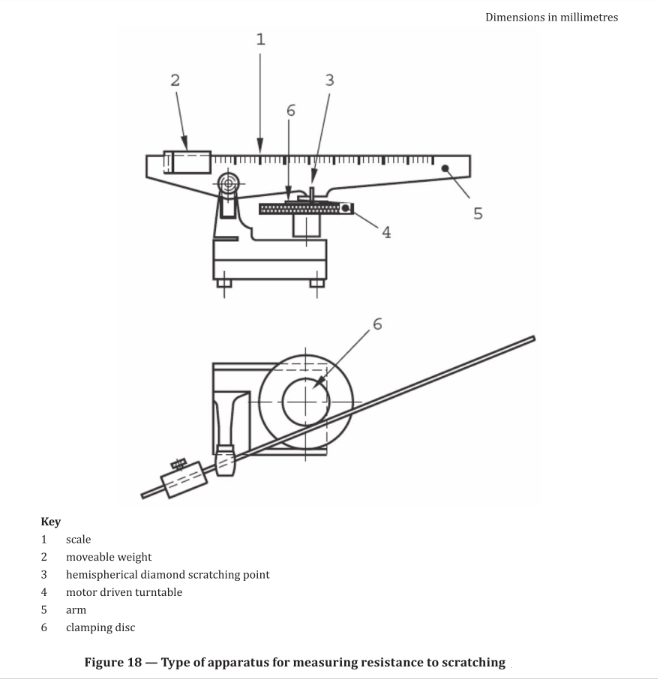 Type of apparatus for mesuring resistance to scratching